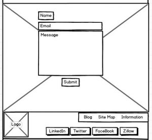 build website, How to build a professional website: Part 2 – Mock ups